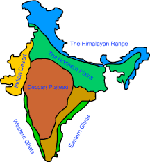 Key Concepts Chapter 2 - Physical Features of India, Class 9, SST (Geography) | EduRev Notes