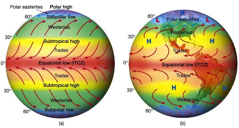 NCERT Summary: Climate - 1 Notes   EduRev
