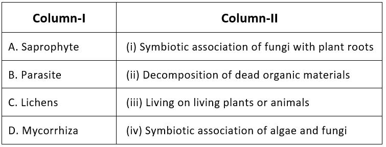 NEET Previous Year Questions (2016-20): Biological Classification NEET Notes   EduRev