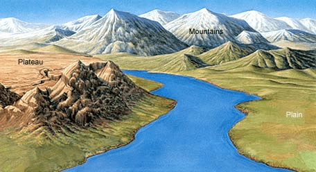 NCERT Solutions - Major Landforms of the Earth Class 6 Notes | EduRev
