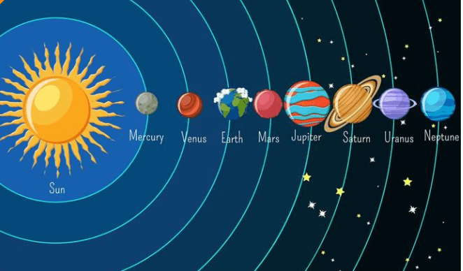 Chapter Notes - Chapter 1: The Earth in the Solar System, Class 6, SST | EduRev Notes