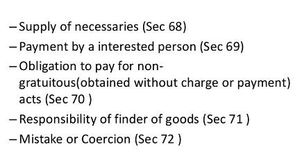 ICAI Notes 1.5 - Contingent and Quasi Contract CA Foundation Notes | EduRev