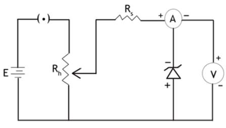 Theory & Procedure, Zener Diode NEET Notes | EduRev