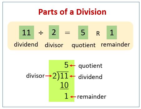 Divisibility Rules Quant Notes | EduRev