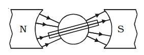 Doc: Moving Coil Galvanometer Class 12 Notes   EduRev