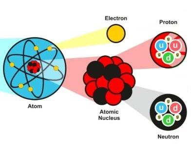 NCERT Solutions - Units & Dimensions Class 11 Notes | EduRev