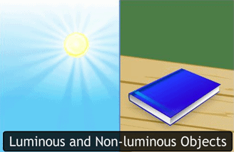 Short & Long Question Answers - Light, Shadow and Reflections Class 6 Notes | EduRev