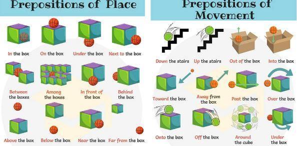 Prepositions CLAT Notes | EduRev
