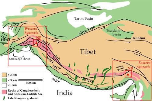 Regional Divisions of Himalayas UPSC Notes   EduRev