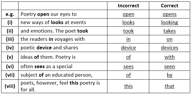 Class 8 English Sample Paper (with solutions) - 1 Class 8 Notes | EduRev