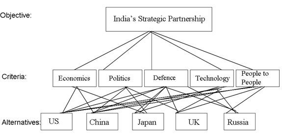 The Hindu Editorial Analysis- 9th November, 2020 Notes   EduRev