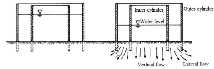 Agricultural Engineering Notes | EduRev