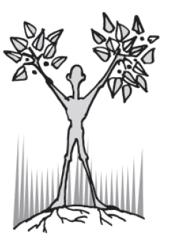 Summary and Main Points - Poem 3 : Keeping Quiet, English Flamingo, Class 12 | EduRev Notes