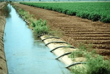 Water Resources And Irrigation (Part - 1) Notes | EduRev