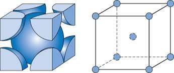 Primitive Unit Cell (Simple Cubic) and Centred Unit Cells Class 12 Notes   EduRev