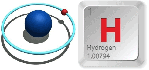 Position of Hydrogen, its Isotopes of Hydrogen and Methods of Preparation Class 11 Notes | EduRev