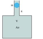 NCERT Solutions - Oscillations Class 11 Notes | EduRev