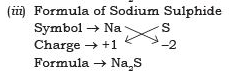 NCERT Solutions - Atoms and Molecules, Science, Class 9 Class 9 Notes | EduRev