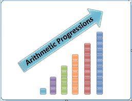 Facts that Matter- Arithmetic Progressions Class 10 Notes | EduRev
