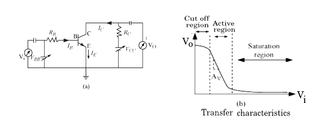 Power Semiconductor Devices (Part - 1) Electrical Engineering (EE) Notes   EduRev