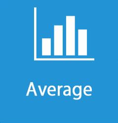 Average Quant Notes | EduRev