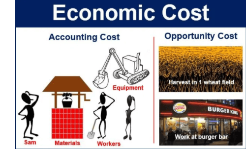 Basics of Microeconomics, Part - 2 UPSC Notes | EduRev