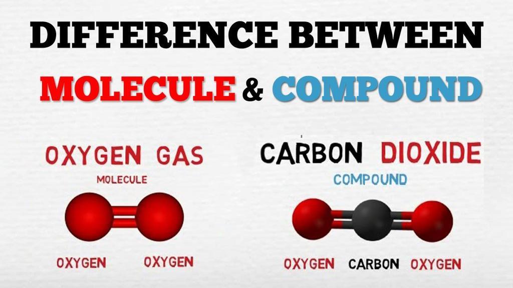 NCERT Summary: Summary of Chemistry- 1 UPSC Notes | EduRev