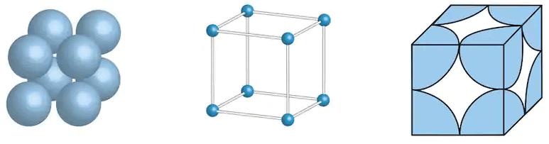 Doc: Crystal Lattice and Unit cells Class 12 Notes | EduRev