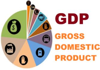 National Income - Economics, UPSC, IAS UPSC Notes | EduRev