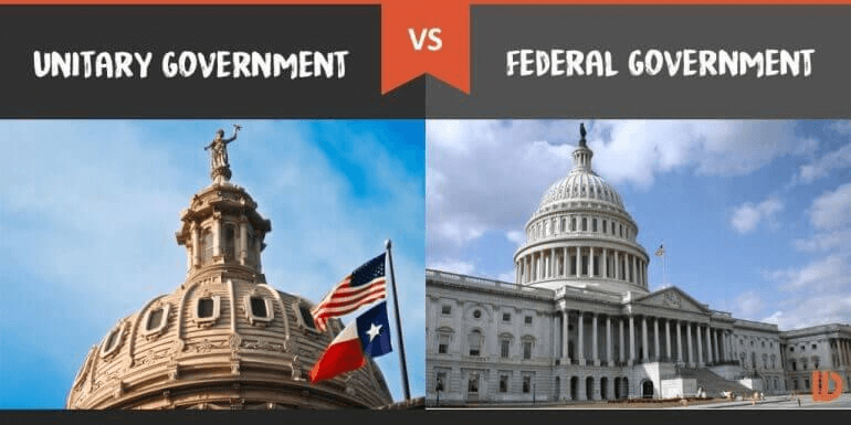 Key Concepts Chapter 2 - Federalism, Class 10, SST | EduRev Notes
