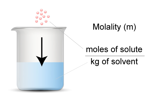 Empirical and Molecular Formula Class 11 Notes   EduRev