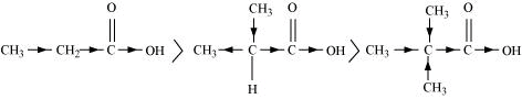 NCERT Solutions - Organic Chemistry Class 11 Notes | EduRev