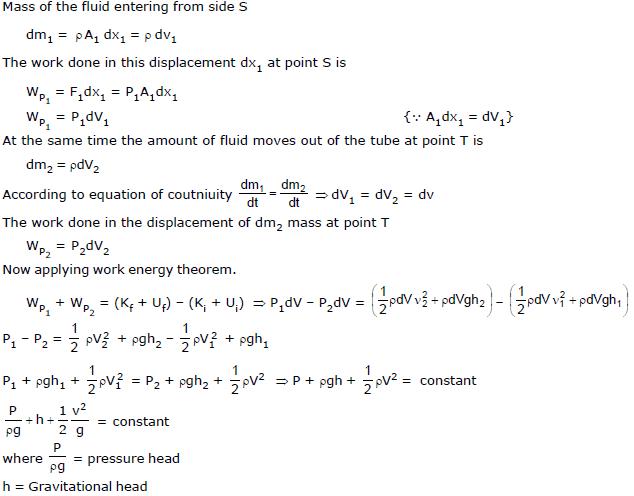 Chapter Notes, - Fluid Mechanics, Class 11, Physics (IIT-JEE