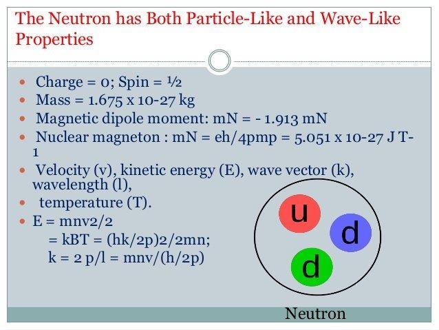 Structure of Atom Class 9 Notes   EduRev