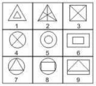 Sample BITSAT Logical Reasoning Test | 10 Questions MCQ Test