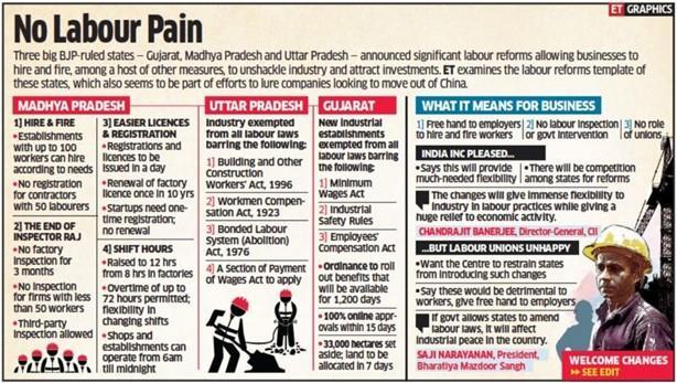 The Hindu Editorial Analysis- 26th November, 2020 Current Affairs Notes   EduRev