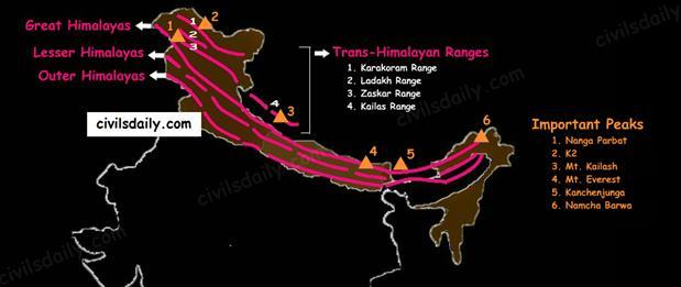 The Hindu Editorial Analysis- 14th December, 2020 Current Affairs Notes   EduRev