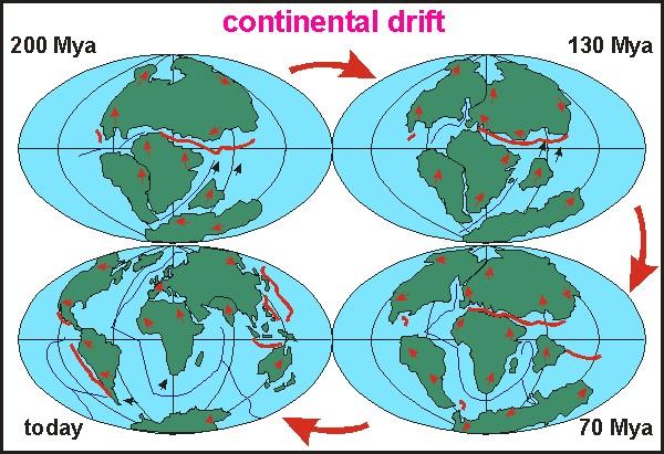 5. World Geography Part 1 UPSC Notes | EduRev