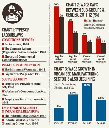 The Hindu Editorial Analysis- 16th November, 2020 Notes | EduRev