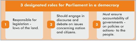 Polity & Governance: Vision IAS April 2021 Current Affairs Notes | EduRev