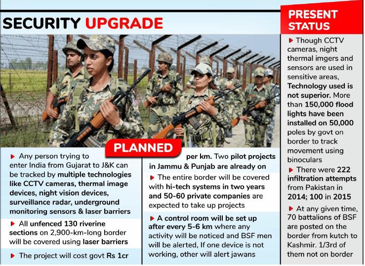 Security - Current Affairs, October 2017 UPSC Notes   EduRev