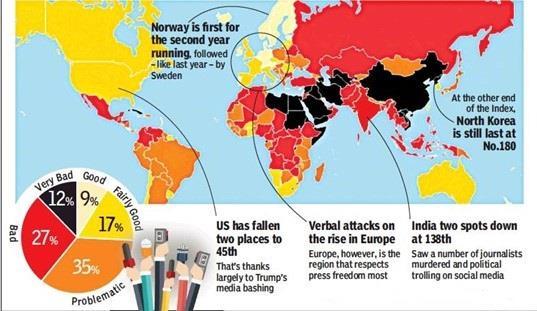 The Hindu Editorial Analysis- 17th November, 2020 Notes | EduRev