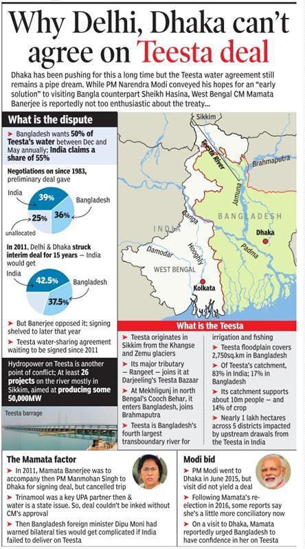 The Hindu Editorial Analysis- 19th December, 2020 Current Affairs Notes | EduRev