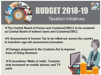 Highlights: Union Budget 2018-19 UPSC Notes | EduRev