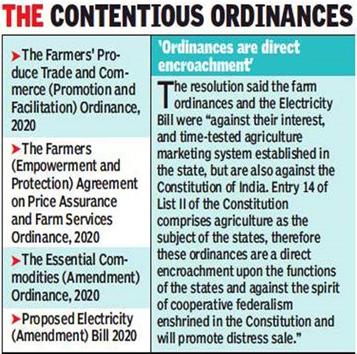 The Hindu Editorial Analysis- 24th October, 2020 Current Affairs Notes | EduRev