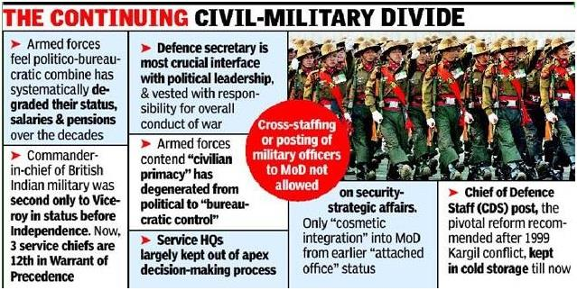 The Hindu Editorial Analysis- 6th November, 2020 Current Affairs Notes | EduRev