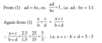 Ratio and Proportion, Indices, Logarithms (Part - 1) CA Foundation Notes | EduRev