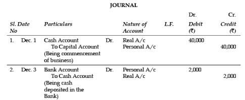 ICAI Notes 2.1, Double Entry System (Part - 2) CA Foundation Notes   EduRev