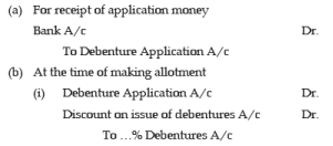 ICAI Notes 9.4 - Issue of Debentures (Part - 2) CA Foundation Notes | EduRev