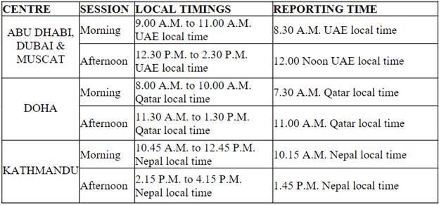 CA CPT - Important Dates [Official], Eligibility Criteria